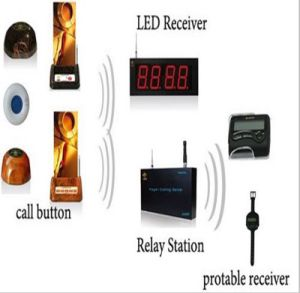 Wireless Calling System with Protable Watch Pager and CE Certification