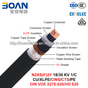 N2xs (F) 2y, 18/30 Kv Power Cable, 1/C, Cu/XLPE/Cws/PE (HD 620/VDE 0276-620) pictures & photos