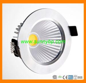 21W 18W 15W 12W 9W 6W Panel LED Downlight pictures & photos