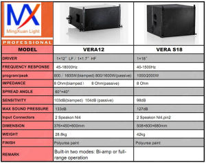 "Vera Series 12"" Top Speaker and 18"" Subwoofer Line Array Speakers pictures & photos"