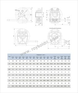 Rhw Series Part-Turn Worm Gearbox for Valves pictures & photos