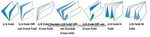 Napkin Paper Folding Machine Price Tissue Serviette Machinery pictures & photos