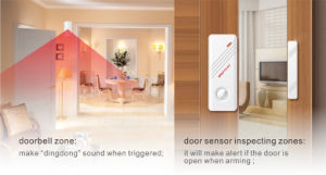 GSM PSTN Intruder Alarm System for Home/Office WiFi Network Camera + IR Beam Detector 100m pictures & photos