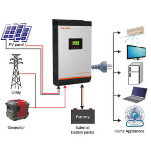 Solar Inverter High Frequency, Pure Sine Wave pictures & photos