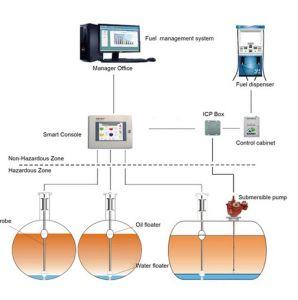 Sanki Fuel Dispenser Automatic Tank Gauges Solution pictures & photos