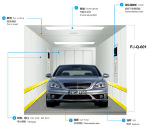 Drive Unit for Car Elevator pictures & photos