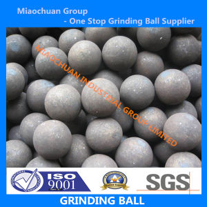 20mm-180mm Grinding Ball with ISO9001