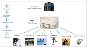 Hdr100 L2 Lte WiFi Outdoor Router Support FDD. B1, B3, B8, B18, B19, Tdd B41 pictures & photos