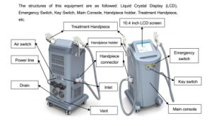 FDA Approved Shr/IPL Laser Hair Removal Beauty Machine Price pictures & photos