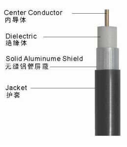 Aluminum Tube Coaxial Cable Qr500 Trunk Cable Ddddd pictures & photos