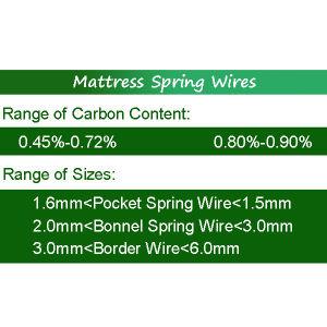 Mattress High Corbon Bonnell Spring pictures & photos