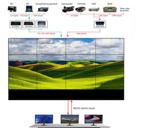 46inch Flexible Advertising LCD Display pictures & photos