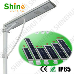 Solar Street Light Supplier From China to India pictures & photos