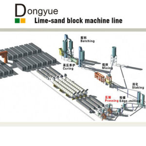 Autoclave Sand Lime Brick Making Machine Dongyue pictures & photos