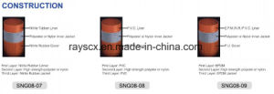 "250 Psi 2"" Single Jacket Durable Rubber Fire Hose pictures & photos"