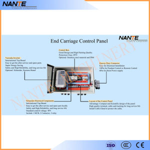 End Carriage Electric Control Panel pictures & photos