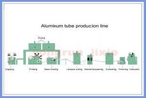 Aluminium Tube Machine Line pictures & photos