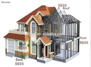 Easy Installation Steel Structure Villa House pictures & photos