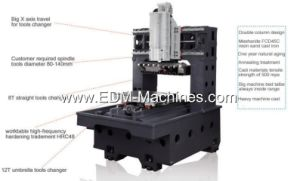 High Quality CNC Engraver Machine Hqjx-1580 pictures & photos