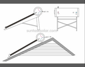 Roof Mounted Close Coupled Solar Water Heater pictures & photos