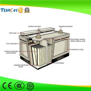 12V 65ah Solar Strong Battery for Wind Solar Hybrid System pictures & photos