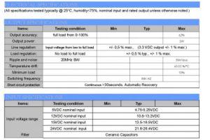 Voltage Converter Wrf0512h-2W pictures & photos