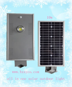 Best Selling Outdoor LED Light in China pictures & photos