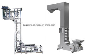 Z Shape Pendulum Conveyor pictures & photos