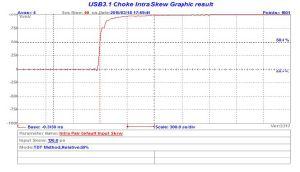 Common Mode Choke Cm1210d Series Equivalent DLP11-Series (MURATA) , Cm01s-Series (TAIYO YUDEN) pictures & photos