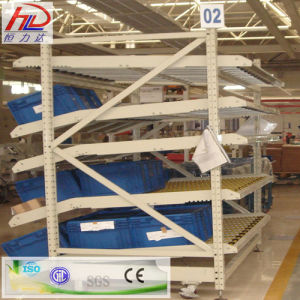 Steel Pallet Flow Through Racking pictures & photos