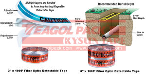 "Detectable Marking Tape-3"" and 6"" Wider pictures & photos"
