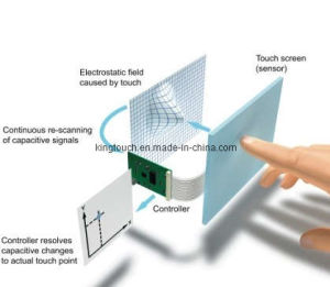 Projected Capacitive Touch Panel (KTT-CA21K)