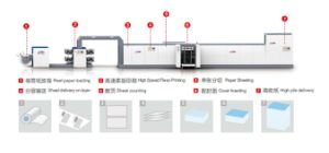 High-Speed Exercise Book Making and Flexographic Printing Machine pictures & photos