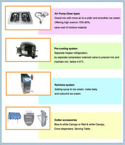 Single Flavor Table Model Soft Ice Cream Maker pictures & photos