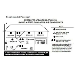 Ceiling Type Blues Screen LCD Co Detector pictures & photos