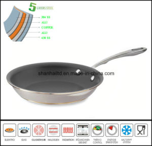 Nonstick Fry Pan Copper Core 5ply Body Pan pictures & photos