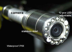 Providing Video Camera Storm Drain and Sewer Pipe Inspection Device pictures & photos