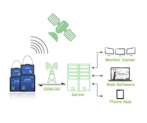 Padlock GPS Tracker for Container Remote GPS Tracking pictures & photos