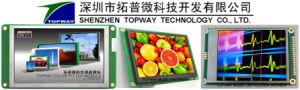 480X128 Graphic LCD Display FSTN Cog LCD Module (LM1075A) Good on ESD Performance pictures & photos