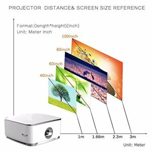 2017 New Portable Wireless 1080P Micro Projector pictures & photos