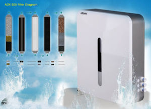 Non Electric Mineral Alkaline Water Ionizer (AOK-505)