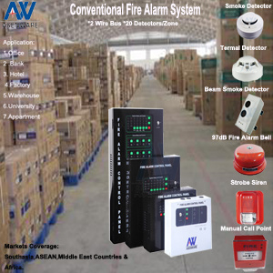 2-Wire Network 1-32 Zone Coventional Fire Alarm FM200 Control Panel System pictures & photos