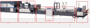 Automatic Corrugated Carton Folder Gluer and Packing Machine (JHXDB-2000) pictures & photos
