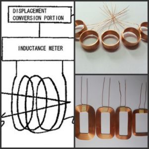 Sensor Coil Used in Various Electronic Devices pictures & photos
