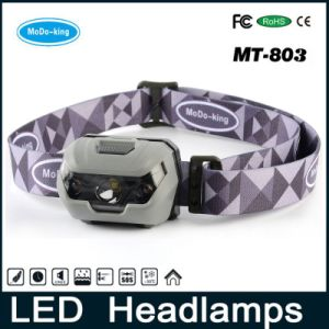 New Product Fashionable Design Mini LED Head Torch and Headlamp Head Flashlight