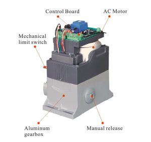 Auomatic Sliding Gate Motor pictures & photos