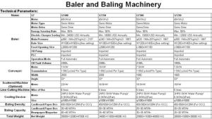 Full Automatic Servo Motor Drive Baler pictures & photos