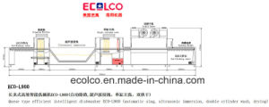 Eco-L900 Large Washing Capacity Dish Washer Machine pictures & photos