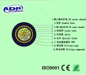 100m Span Fiber Optic Cable ADSS pictures & photos