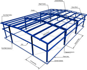 Membrane Steel Structure Canopy for Garden View for Steel Structure Steel Workshop Steel Workshop pictures & photos
